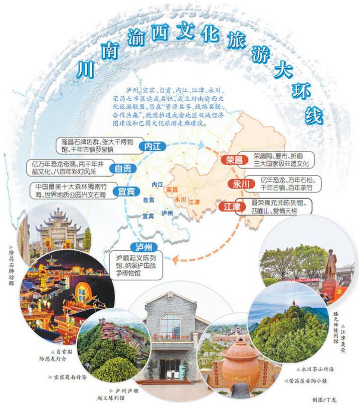 川南渝西文化旅游联盟在渝举办推介会 七市区共推文旅大环线