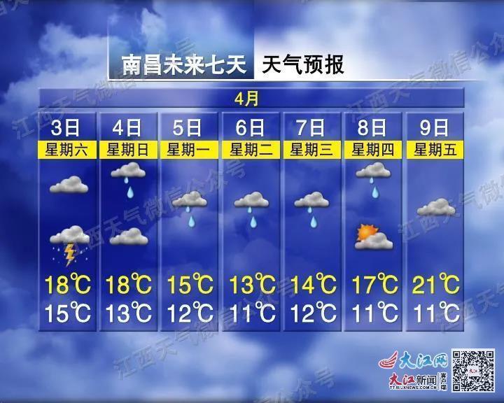 清明假期第一天 江西天气以多云为主局地阵雨