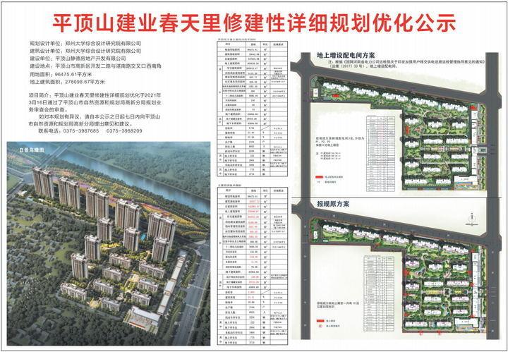 快看!这家平顶山高新区楼盘修建性详细规划优化公示了!