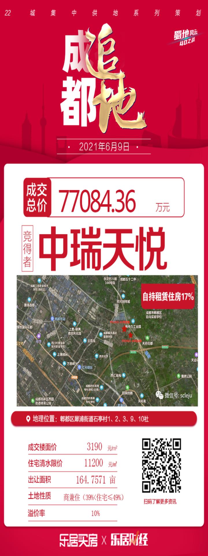 中瑞天悦7.71亿竞得成都犀浦连襟地 溢价率10%