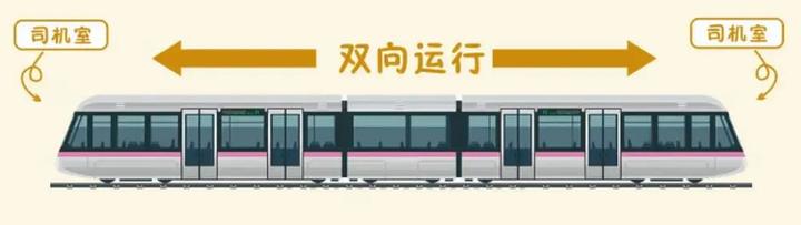 """地铁是如何""""调头""""的?还有这些事,乘地铁千万不能做!"""
