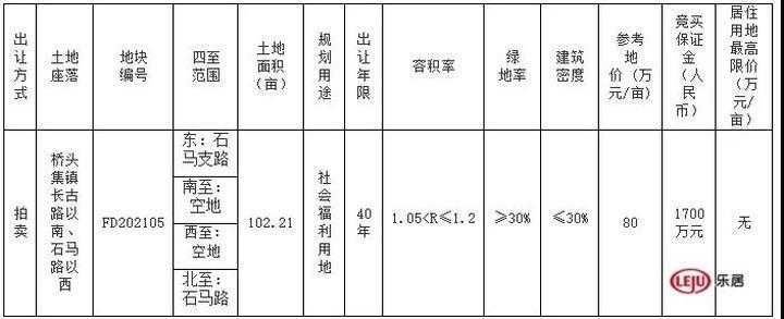 肥西均价上涨,两宗涉宅地月底开拍,毛坯限价15158元/㎡