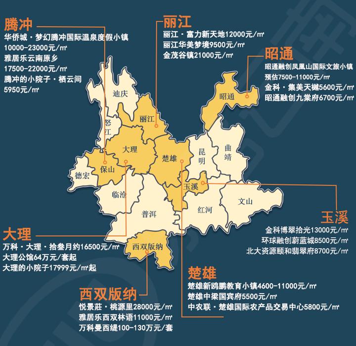 云南房价地图:7州市82个楼盘价格曝光