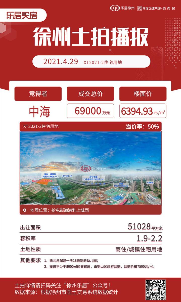 刚刚,徐州首宗限价地摇号结果出炉 中海地产竞得港利西地块