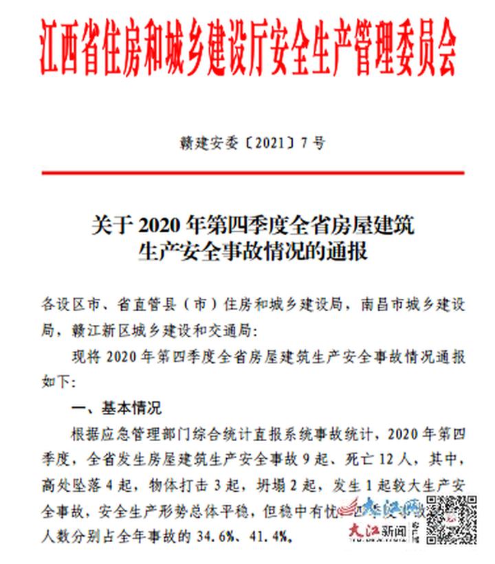 2020第四季度江西发生9起房屋建筑生产安全事故 死亡12人