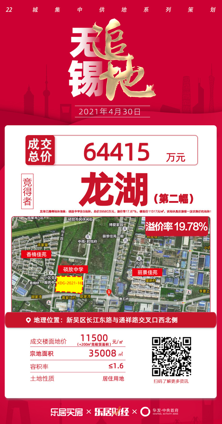 土拍快讯丨自持租赁住房面积200㎡!龙湖竞得硕放中学南地块!