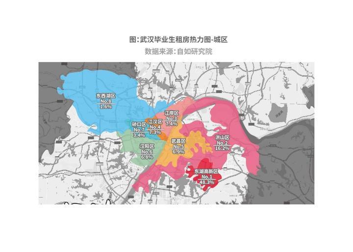 超9成毕业生武汉租房生活 一半租进光谷