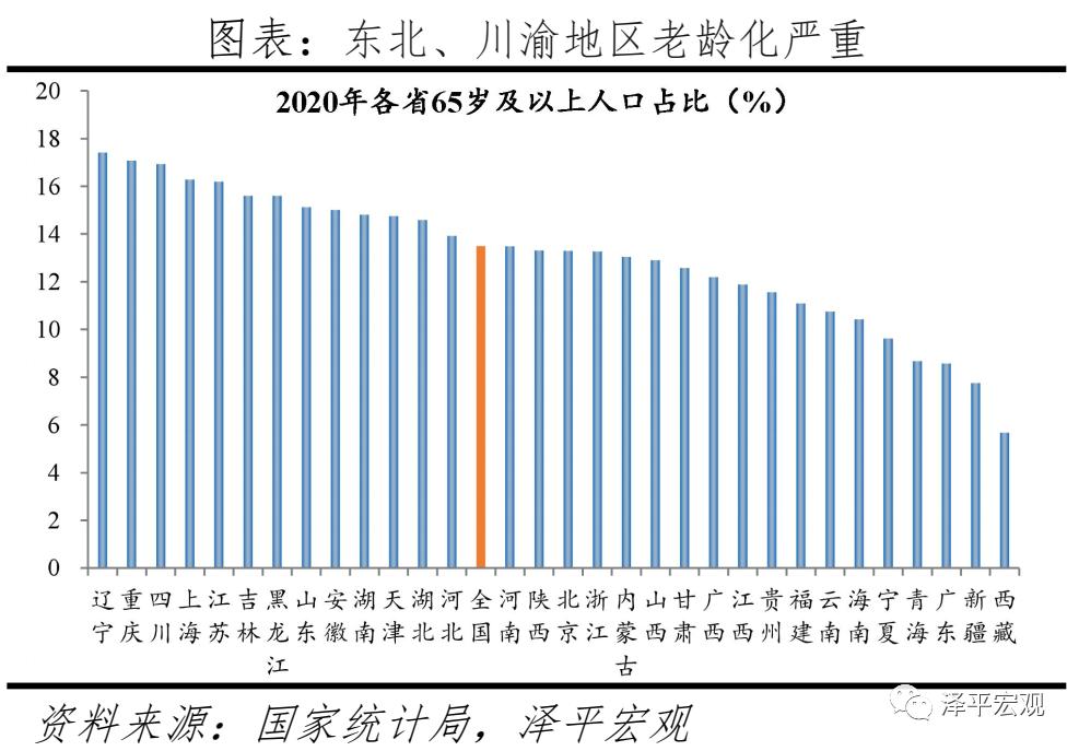 中国人口世界_第七次人口普查与中国人口变迁趋势