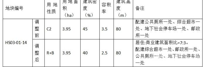 长乐东地段4
