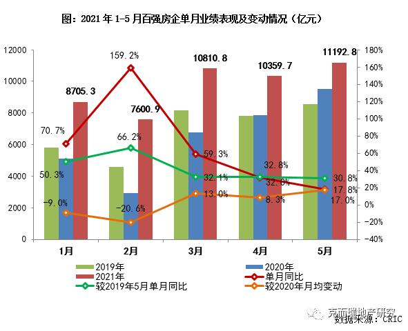 上半年中国房地产总结与展望