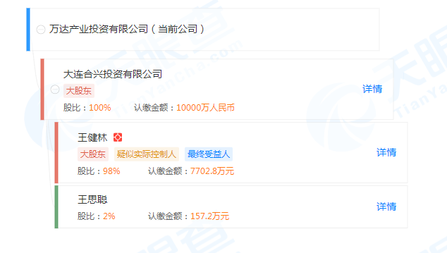 王思聪继承家业?与王健林共同成立新投资公司,注册资本1个亿