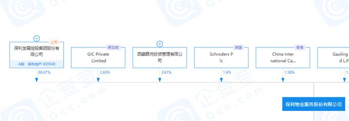 """保利物业上演""""真假美猴王""""桥"""
