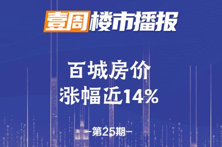 《壹周楼市播报》第25期——百城房价涨幅近14%