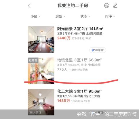 十一黄金周北京楼市冷还是热?