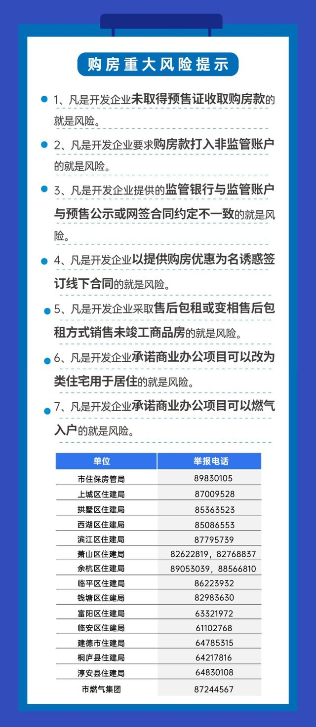 来源:杭州市住房保障和房产管理局网站