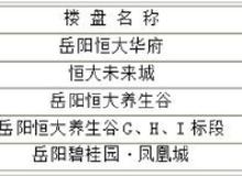 岳阳楼市每日成交谍报:6月14日销售45套