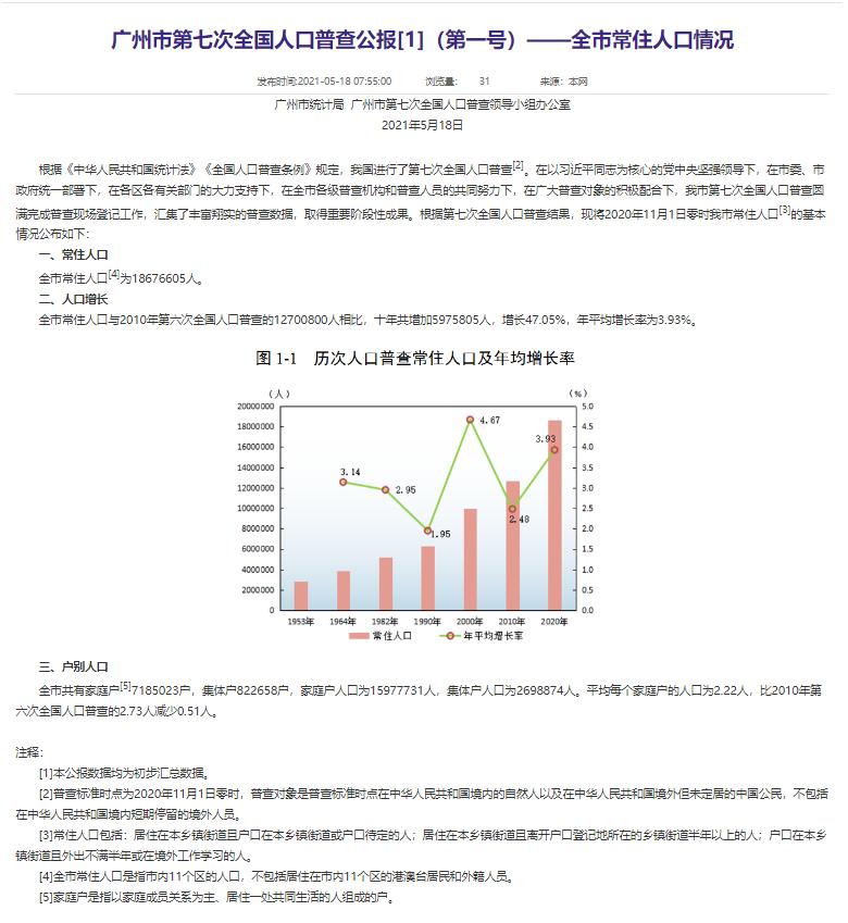 番禺钟村人口_2人伤重不治,广州番禺公安再次通报钟村伤人案件