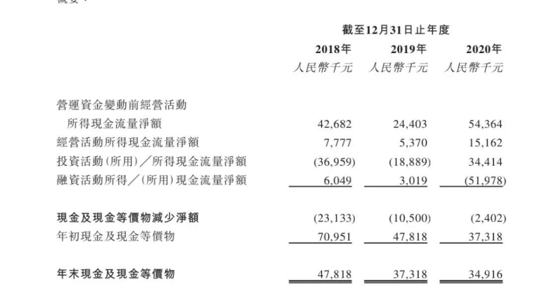 迪赛基业冲击上市:一笔790万