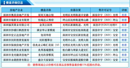 深圳市市场监督管理局显示备案信息