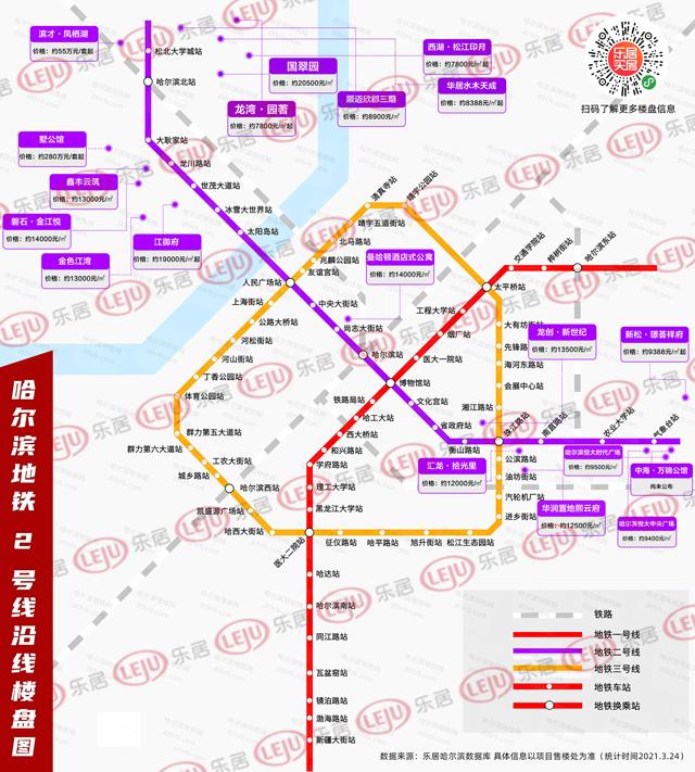 哈尔滨地铁2号线沿线楼盘