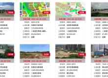 摇号+溢价不高15%+限购,深圳史上最严土拍来了!