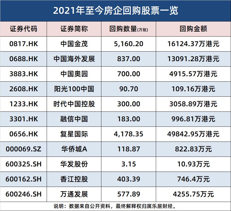 """华侨城:红了股价,绿了""""红线"""