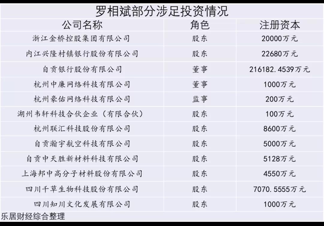 华景川:罗相斌戒不掉P2P瘾