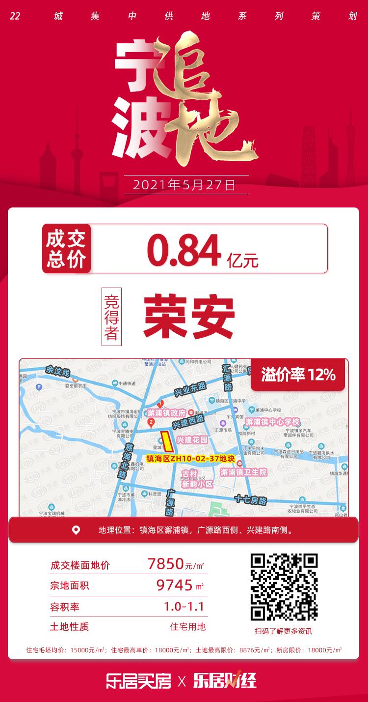 0.84億元奪江北慈城新區地塊