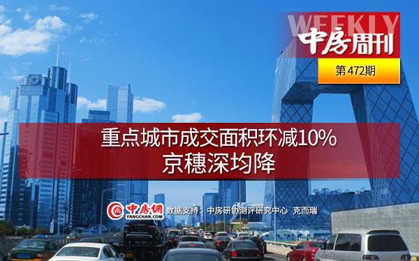 重点城市成交面积环减10%