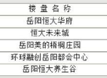 岳阳楼市每日成交谍报:6月10日销售96套