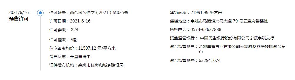 寧波市房產信息服務網截圖