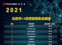 1-4月北京项目销售金额榜出炉:奥森ONE位居榜首
