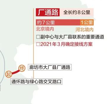 副中心轨道交通向北三县延伸