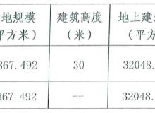 3.8亿起!延庆挂牌一宗住宅用地|土拍快讯