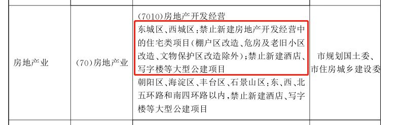 《北京市新增产业的禁止和限制目录》(2018年版)