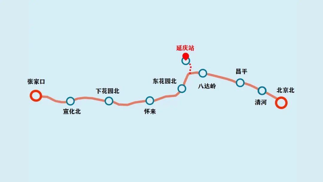 京张高铁延庆线通车