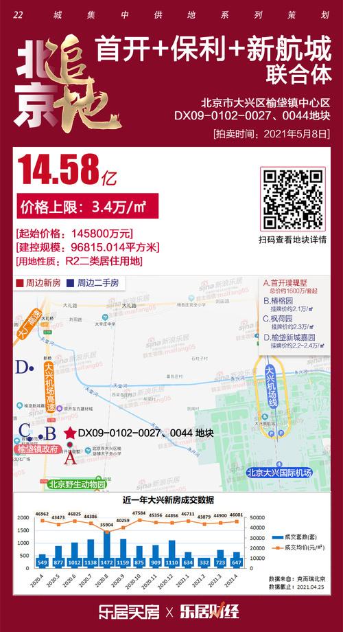 北京千亿土拍10日开战