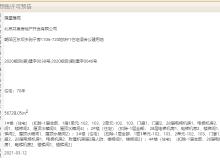 朝阳共产房首开锦鲤获预售许可预告 均价41000元/平 拿证速递