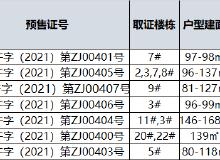 杭州一周27盘取证 中签率低至3.4%!还有7盘即将预售