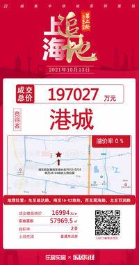 上海海港新城19.7亿底价浦东惠南东南社区纯宅地