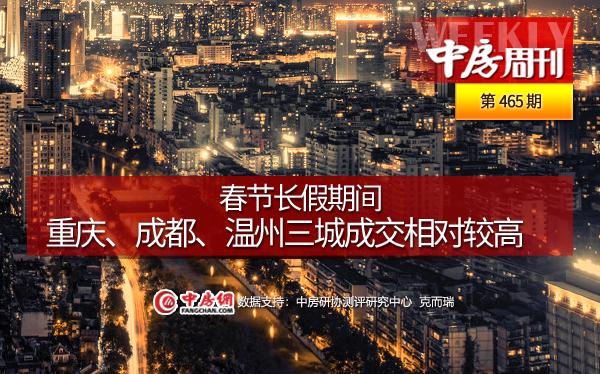 受春节影响,重点城市成交明显回落