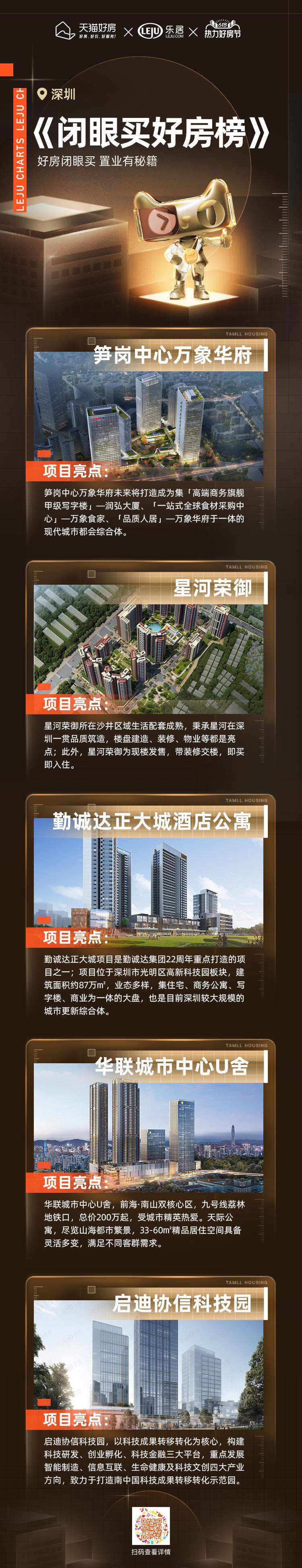 深圳优选好房榜单