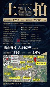 2.41亿元!东山一幅超13万方优质宅地成功出让