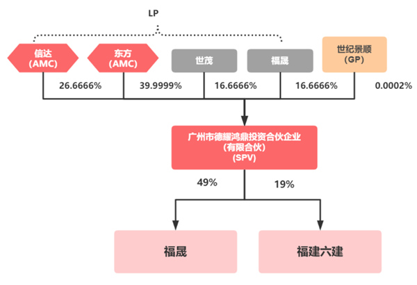 數據來源:CRIC整理