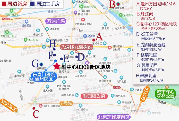 北京城市副中心6002等地块