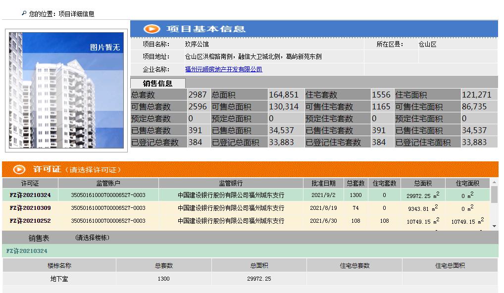 福州市不动产登记和交易中心官网截图