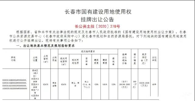 长春地价破万,6万平新商业体落位上海路