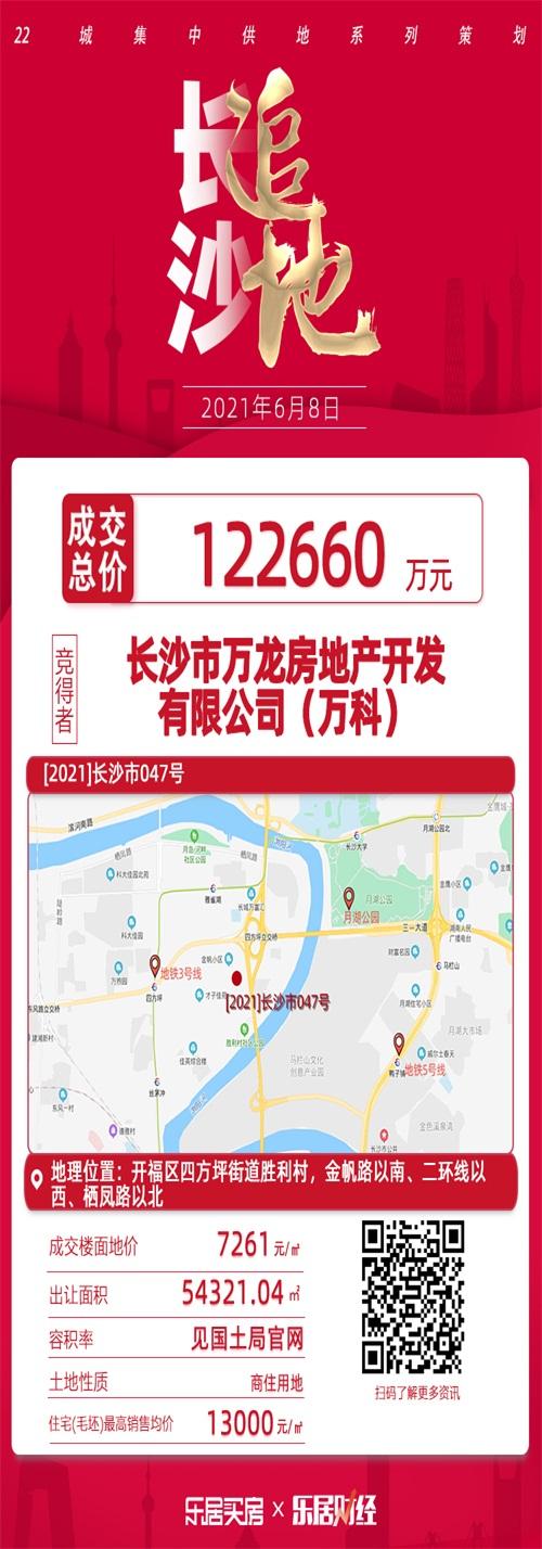 摩臣3首页万科12.3亿元竞得长沙开福区地块 楼面价7261元/㎡