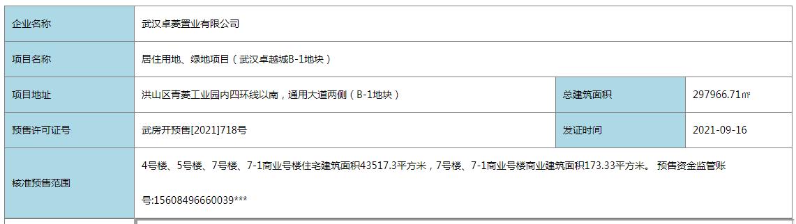 武汉卓越城新取预售证
