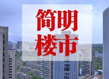北京教委:共有产权房与商品房入学政策一致|简明楼市4.19